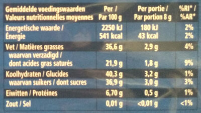 Matinettes Noir 60% - Informations nutritionnelles - fr