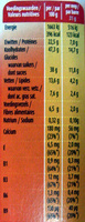 MODIFAST. Protein  Shape - Nutrition facts