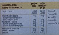 MODIFAST. Protein  Shape - Nutrition facts - fr