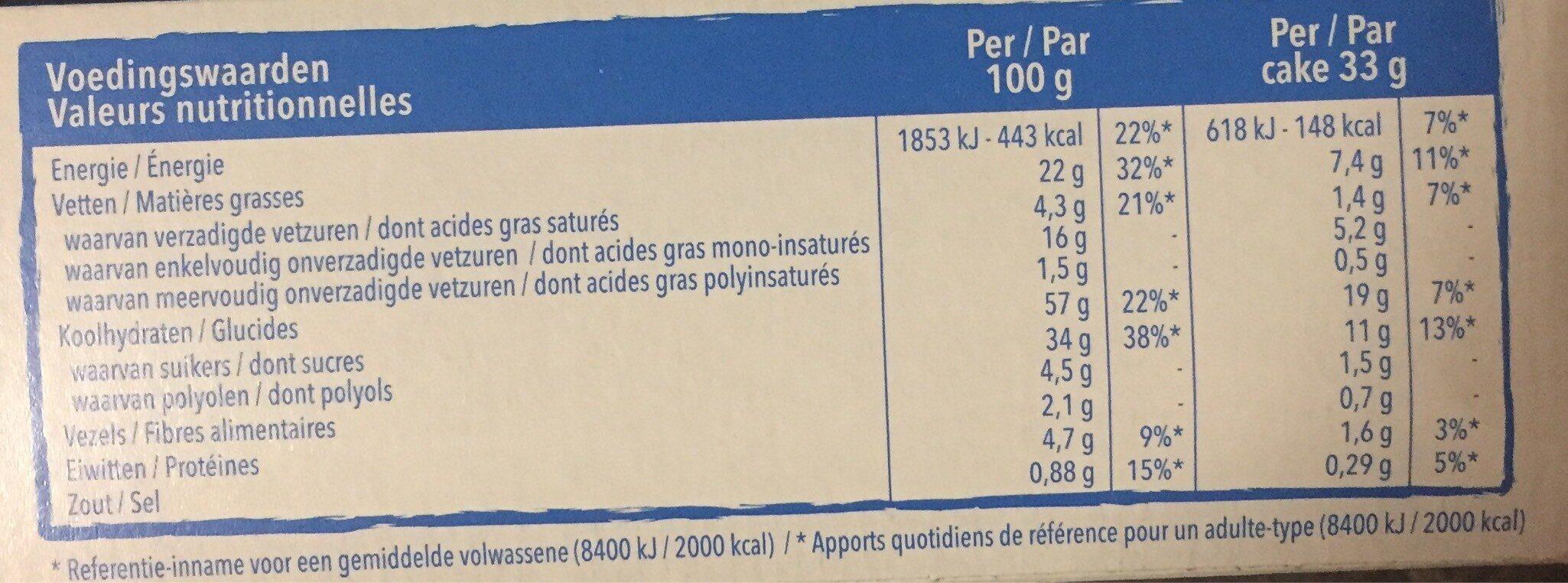 Mini cakes marbrés - Valori nutrizionali - fr