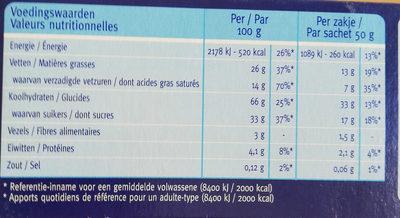 Céréal Glutenfree & Lactosefree Cookies Aux Pépites De Chocolat - Informations nutritionnelles