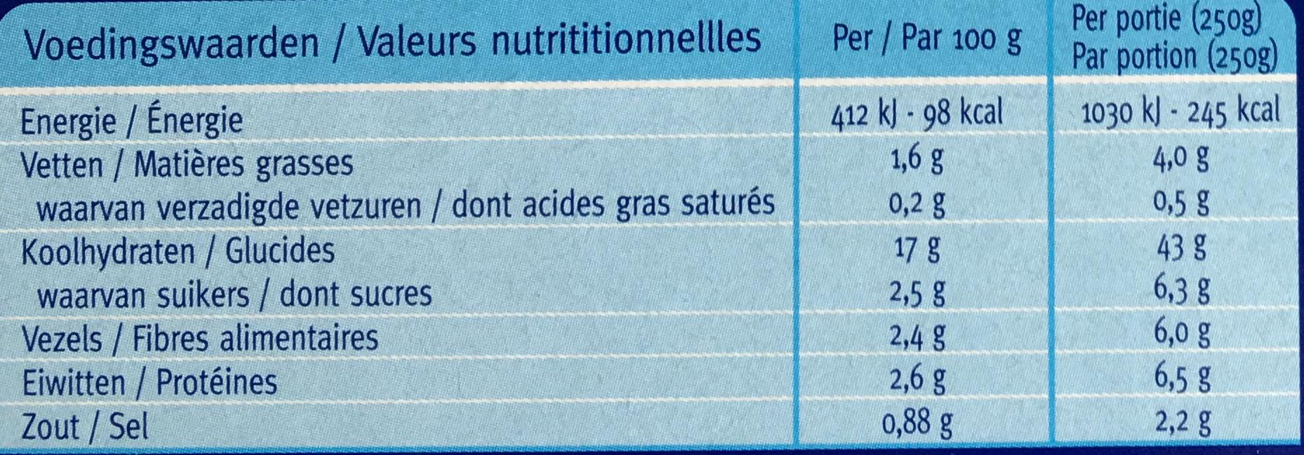Fusilli Bolognaise - Informations nutritionnelles - fr