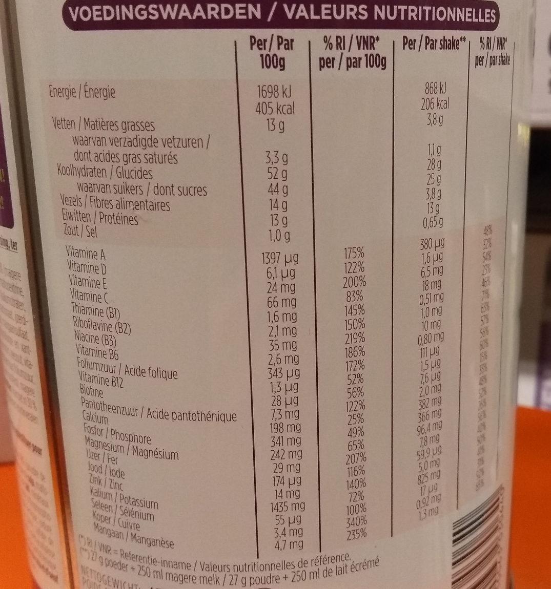 Gerlinéa Mon Repas Shake Minceur Complet Saveur Chocolat - Voedingswaarden