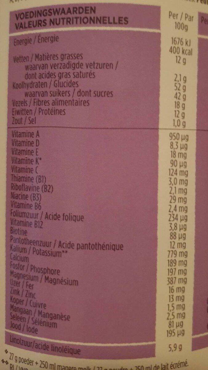 Gerlinéa Mon Repas Shake Minceur Complet Saveur Vanille - Nutrition facts - fr