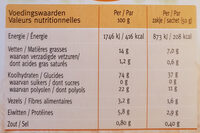 Biscuits Framboise - Rooibos - Voedingswaarden - fr