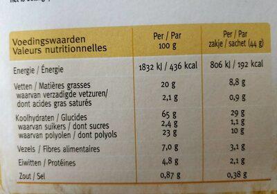 Céréal double delight - Informations nutritionnelles