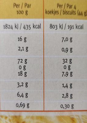 Choc orange - Voedingswaarden - fr