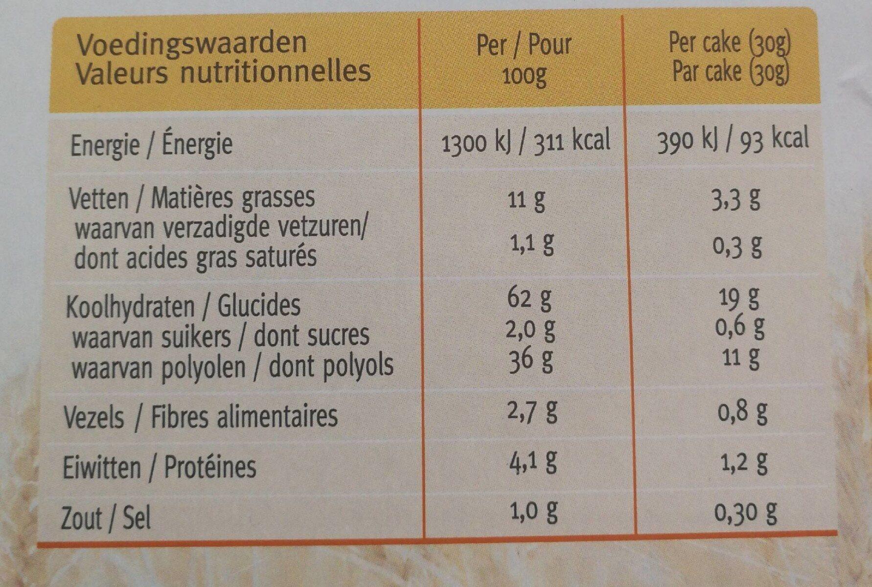 Mini cakes fourrés myrtille - Voedingswaarden