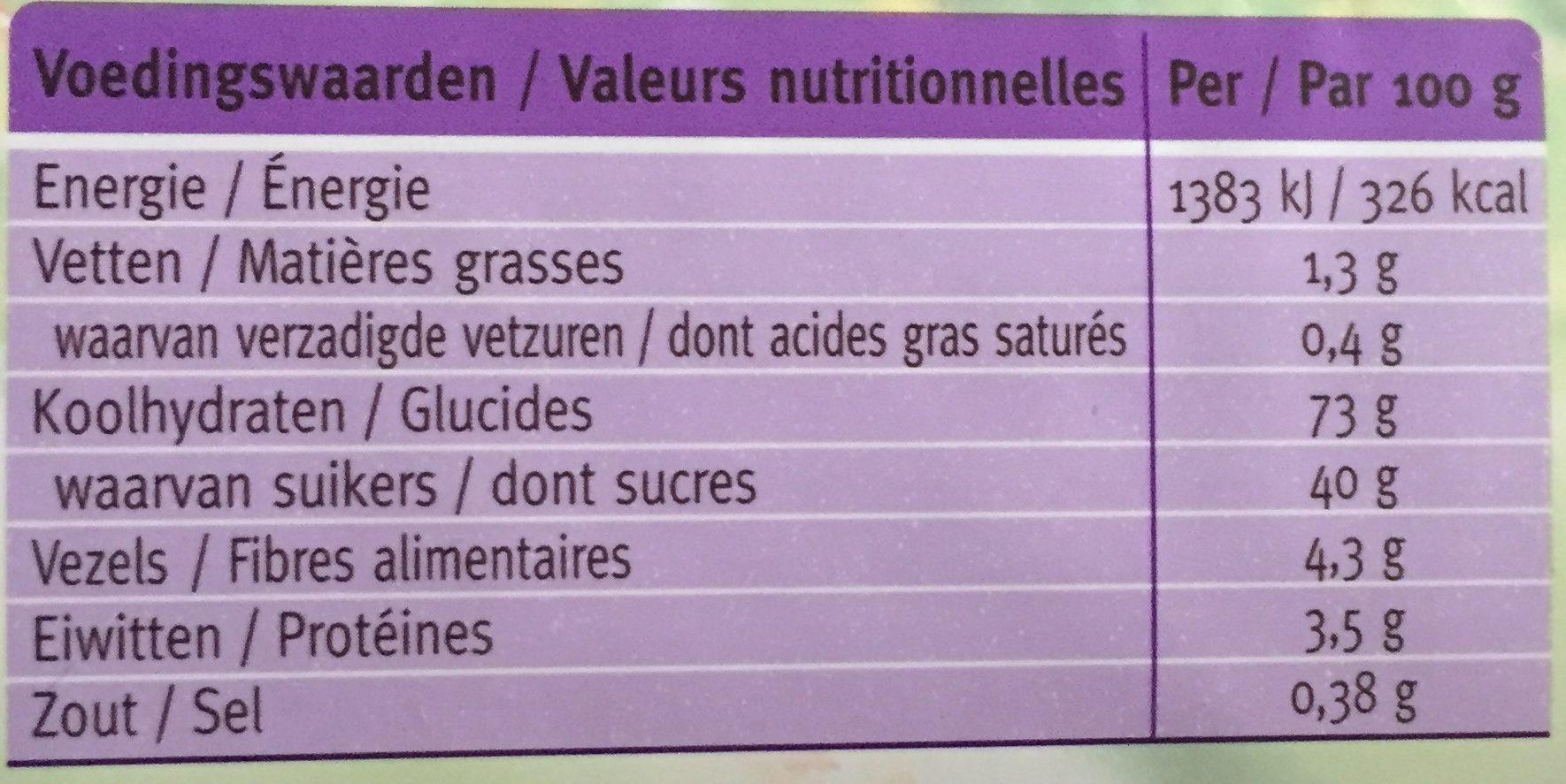 Céréal Pain D'épices Seigle - Ingrediënten