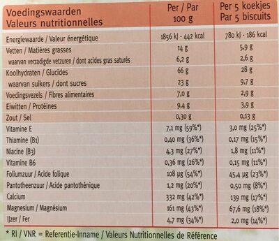 Céréal Biscuits Germes De Blé - Voedingswaarden - fr