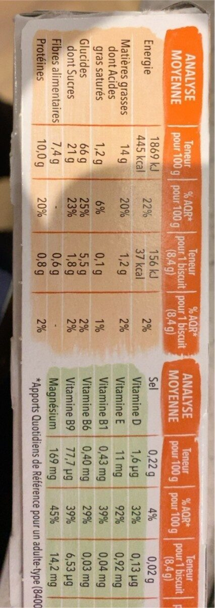 Céréal Biscuits Germes De Blé - Nutrition facts - fr