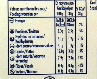 Light Philadelphia, spécialité de fromage frais - Nutrition facts - fr