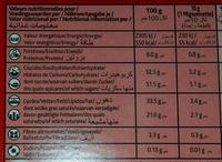 Mignonnette Lait - Informations nutritionnelles