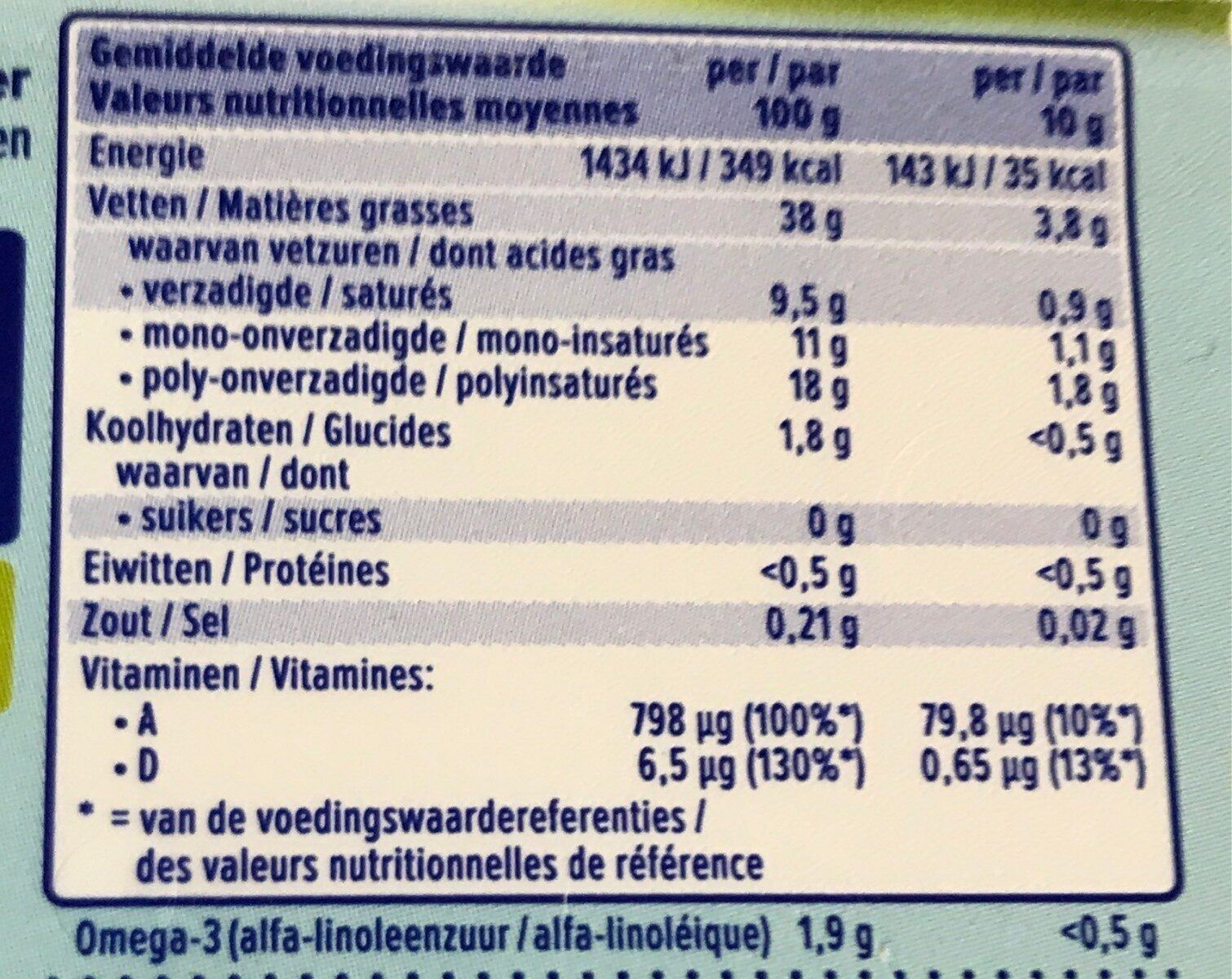 Soya À Tartiner - Nutrition facts - nl