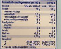 Soya - Voedingswaarden