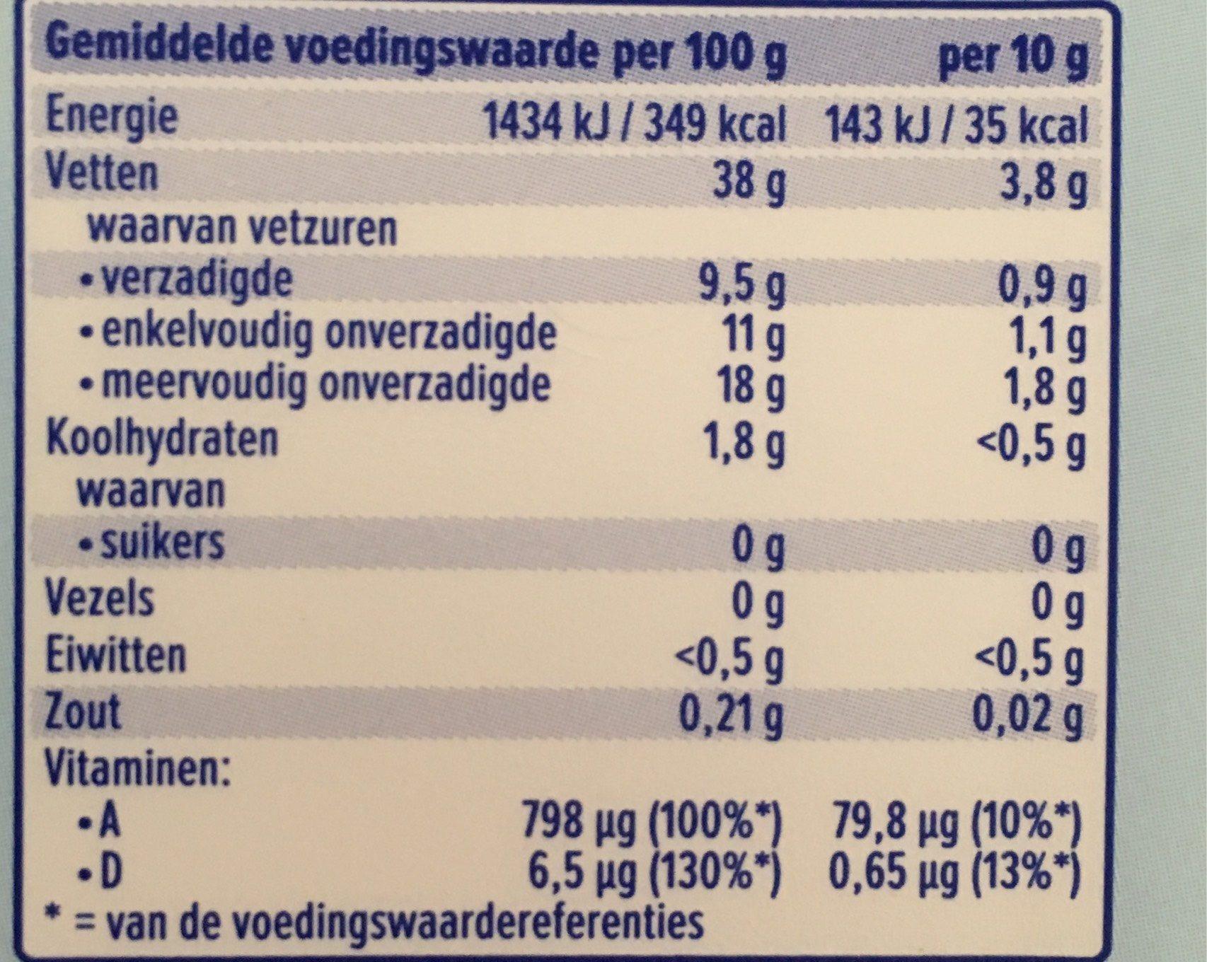 Soya - Nutrition facts - fr