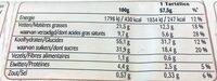 Tartélice - Informations nutritionnelles - fr