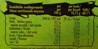 Dinosaurus chocolat au lait - Voedingswaarden