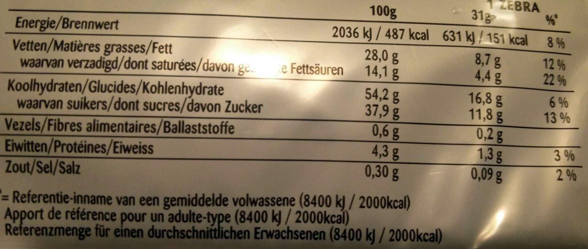Zebra original - Nutrition facts - fr