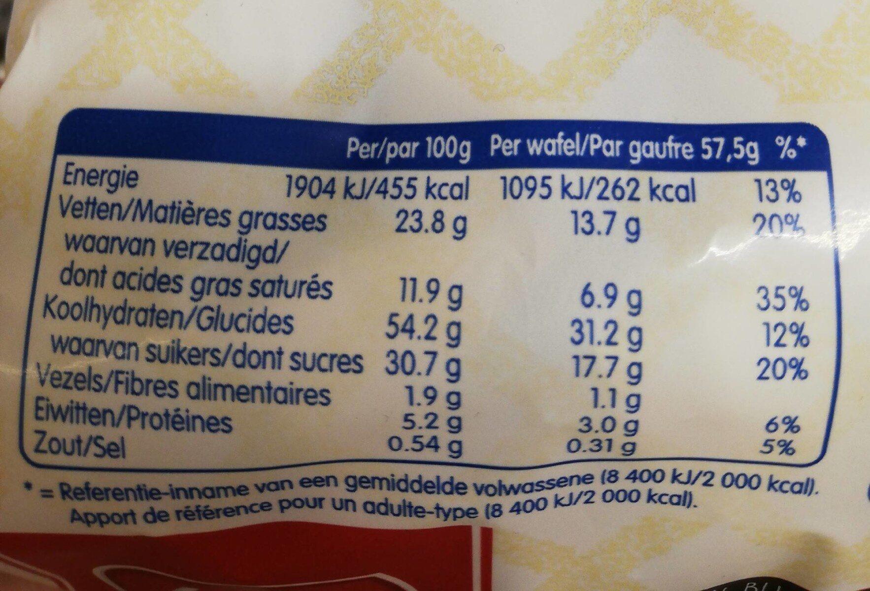 Gaufre Suzy Au Chocolat Belge 288G 5X1 Pièce - Informations nutritionnelles - fr