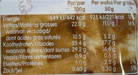 Suzy aux perles de sucre - Informations nutritionnelles - fr