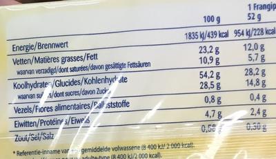 Frangipane - Informations nutritionnelles