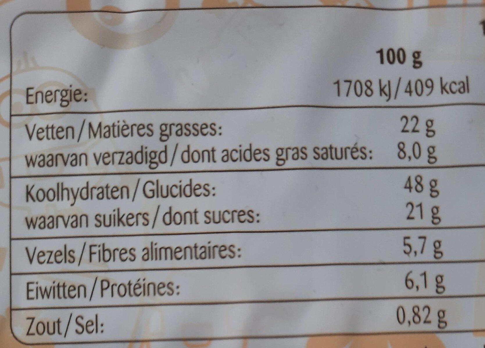 Mini Madeleine - Informations nutritionnelles - fr
