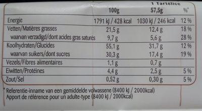 Tartélice Framboise - Voedingswaarden - fr
