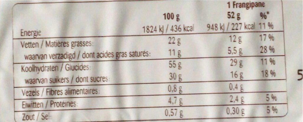 Frangipane - Informations nutritionnelles - fr