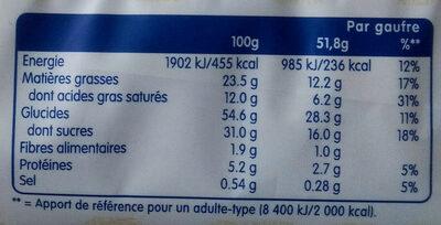 Gaufres de Liège au Chocolat - Lotus - 518 g (10 * 51,8 g)