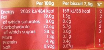 Biscoff - Voedingswaarden - en