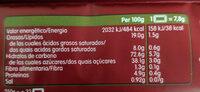 Biscoff - حقائق غذائية - es