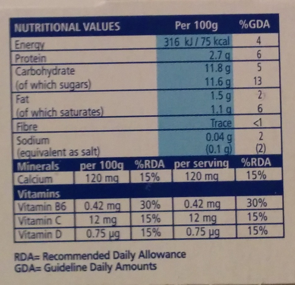 Actimel Strawberry - Nutrition facts