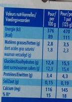 Fruit entier (budget pack) - Informations nutritionnelles - fr