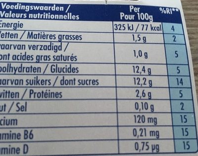 Actimel Multifruit - Nutrition facts
