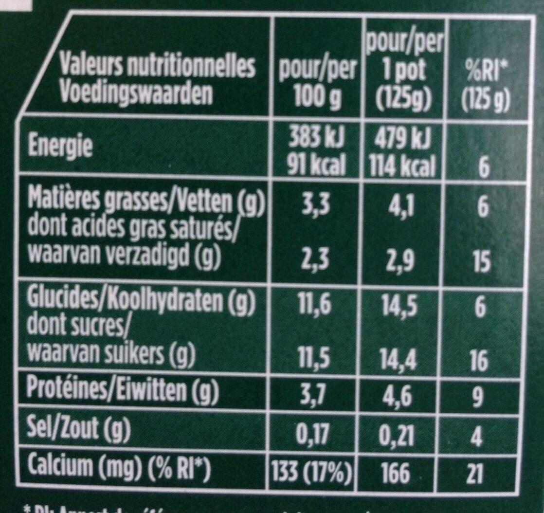 Yaourt à la mangue - Voedingswaarden - fr