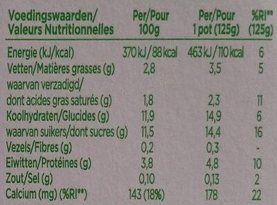 Activia fraise - Valori nutrizionali - fr