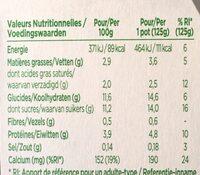 Activia - Voedingswaarden - fr