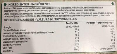 Choux-Rouge / Rode Kool - Ingredients - fr