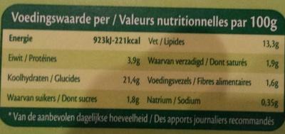 Burgers de légumes - Informations nutritionnelles