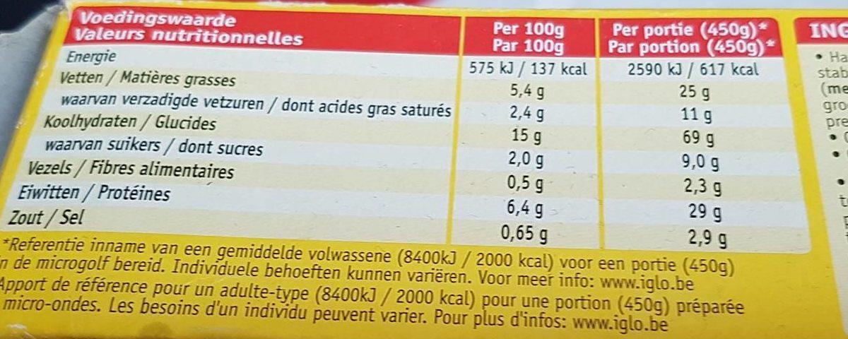 Macaronis jambon fromage - Voedingswaarden