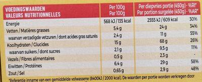 Macaronis jambon fromage - Valori nutrizionali - fr