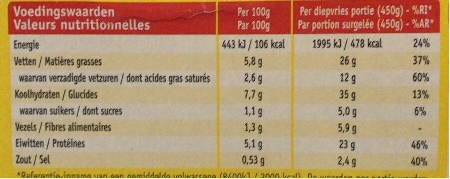 Filet de cabillaud vin blanc & légumes - Informations nutritionnelles - fr