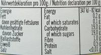 Schattenmorellen, ensteint-gezuckert - Informations nutritionnelles - de