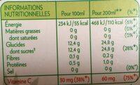 Pure Premium, Ananas Citron Vert - Informations nutritionnelles