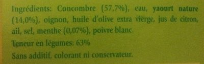 Soupe froide de concombre & menthe - Ingredients
