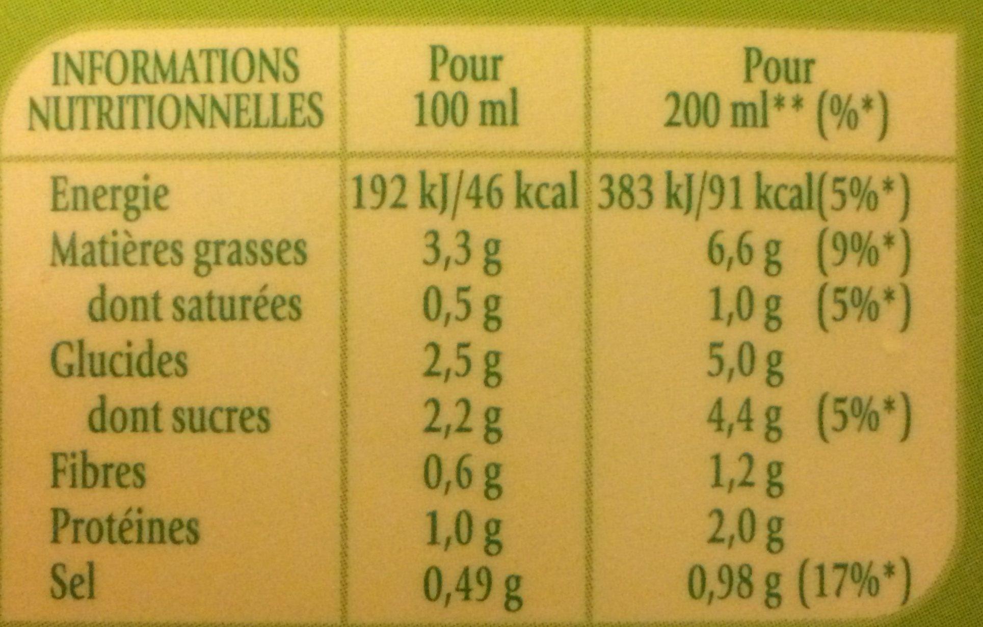 Soupe froide de concombre & menthe - Nutrition facts