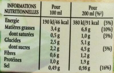 Soupe froide de concombre & menthe - Voedingswaarden - fr
