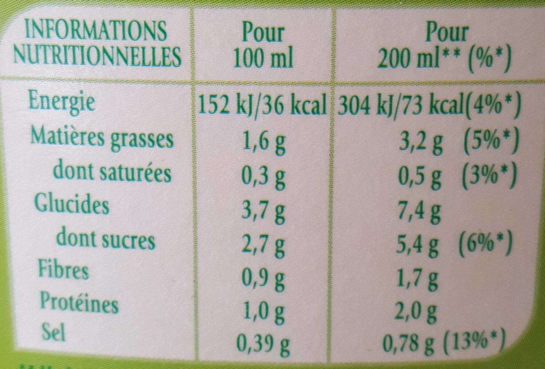 Gazpacho vert - Informations nutritionnelles - fr