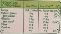 Pure Premium Orange sanguine cassis - Voedingswaarden - fr